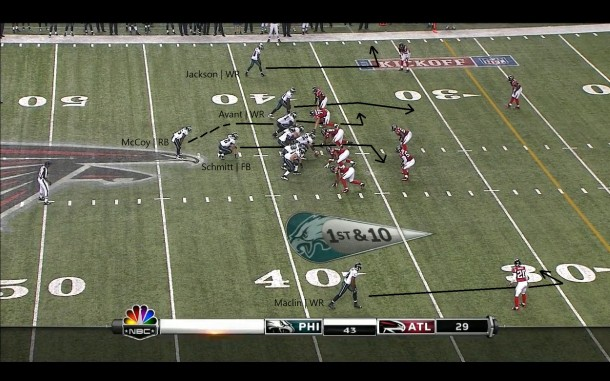 Andy Reid Formation 5