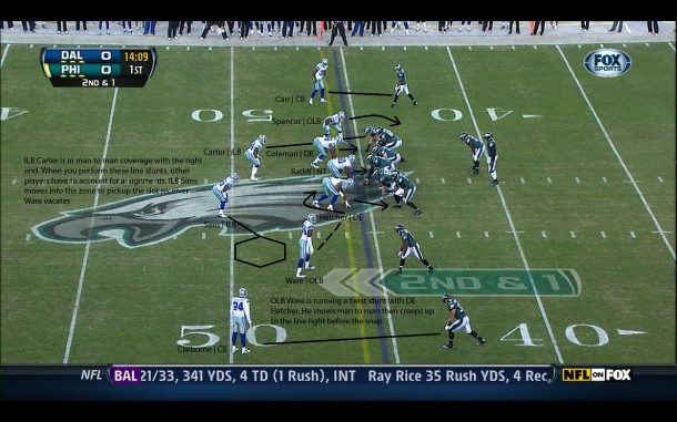 Line stunt performed out of the Rob Ryan scheme