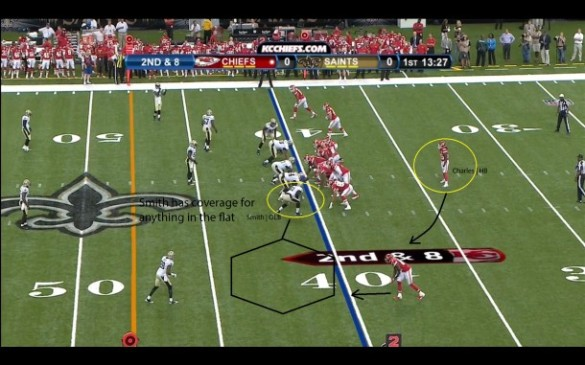 Will Smith in zone coverage against Chiefs in 2013 preseason